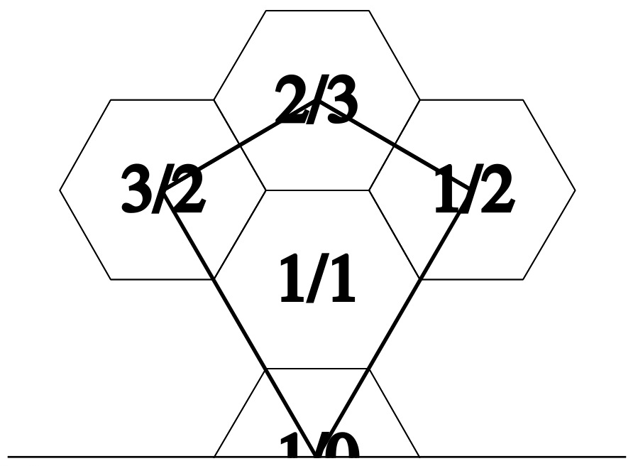 A hexagon sector: N = 6