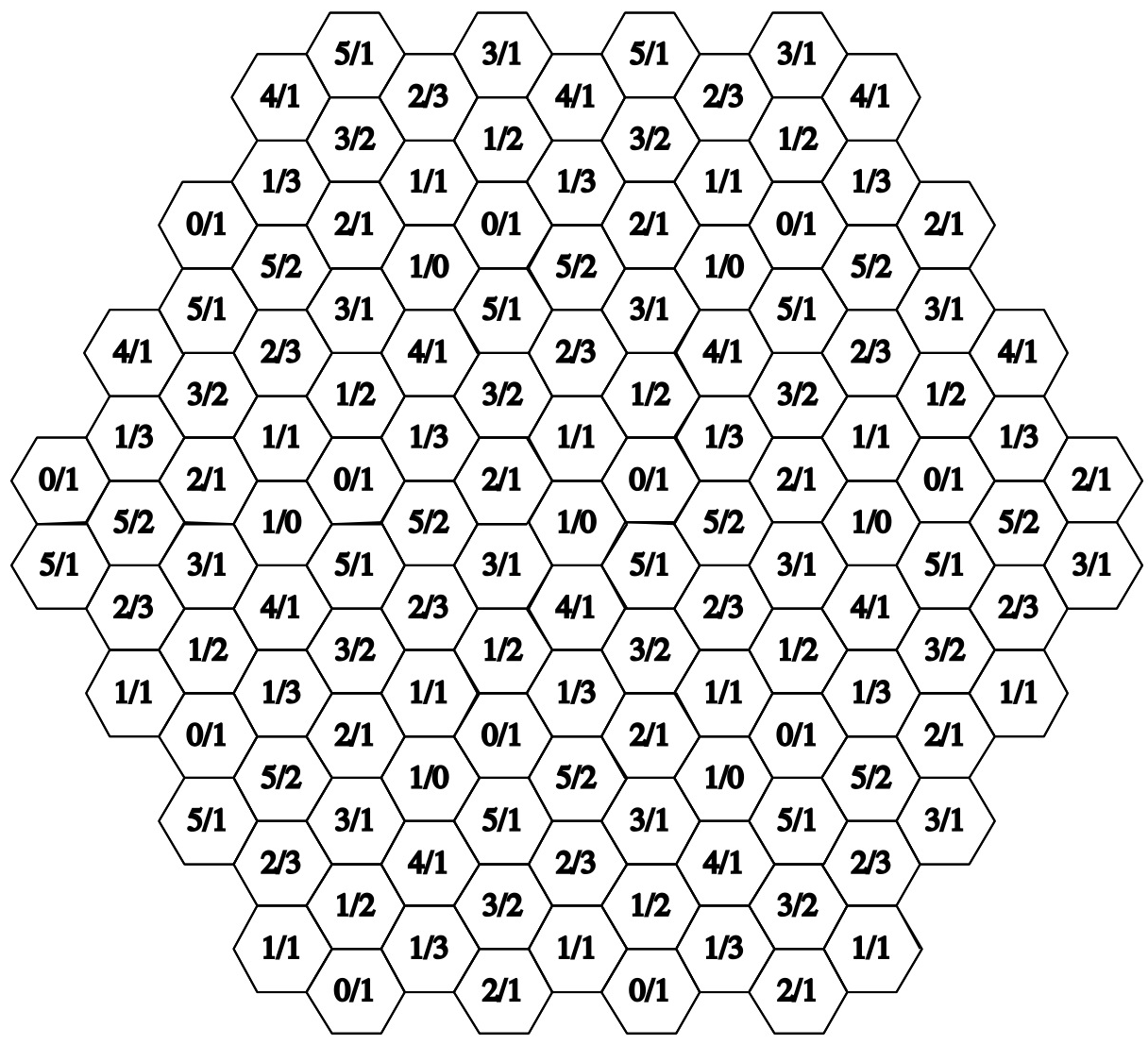 Hexagons: N = 6