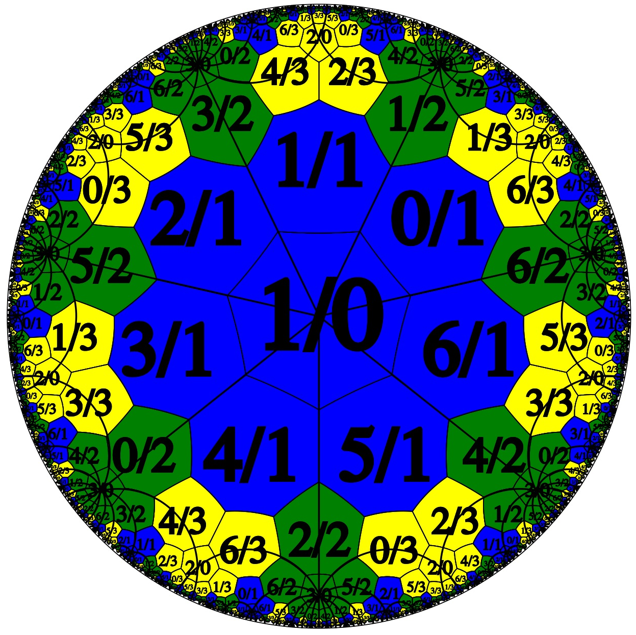 Heptagons sectors coloured by piece: N = 7